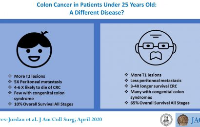 Study examines why colon cancer is more deadly in pediatric and young adult patients