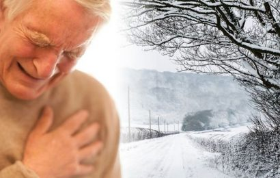 Heart attack warning: Your risk of having one may increase this coming winter – here's why